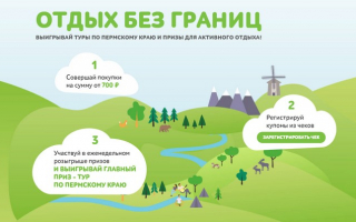 Как зарегистрировать купон с чека магазина Семья и выиграть тур по Пермскому краю