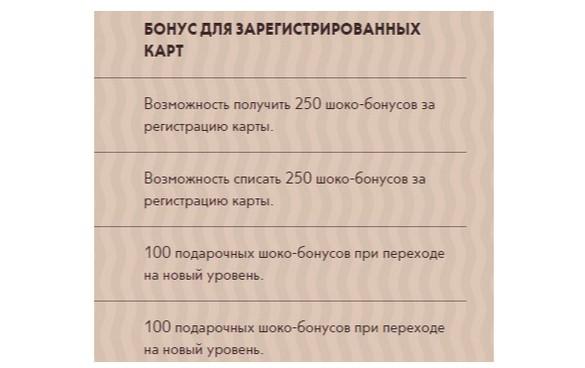 бонус для зарегистрированных карт
